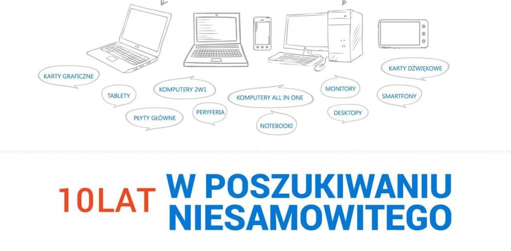ASUS_Polska_10_lat_infografika